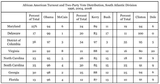 African American Vote in South Atlantic.jpg