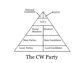 CW Party.jpg