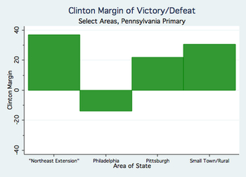 Clinton Margin.jpg