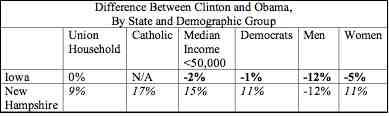 Clinton v Obama.jpg