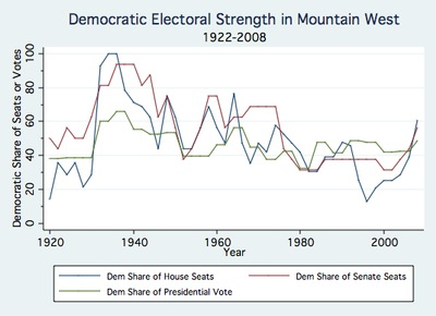 Democratic Electoral Strength in Mountain West.jpg
