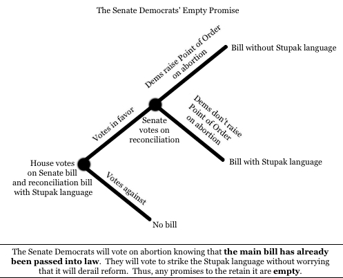 Dems Empty Promise 2.jpg