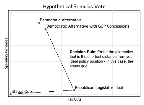 Hypothetical Stimulus Vote.jpg