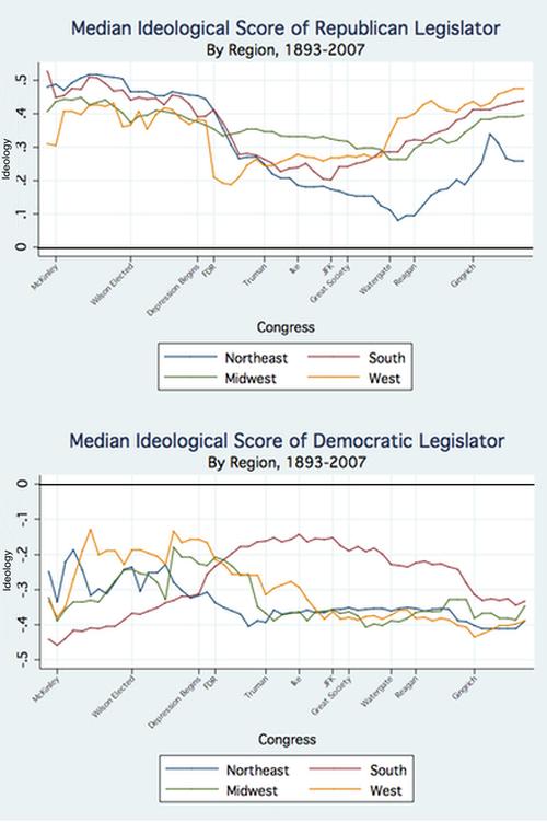 Ideology Since 1893.jpg