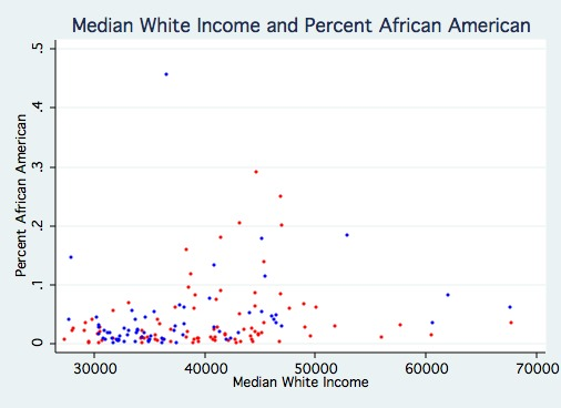 Income and African American.jpg