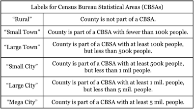Labels for CBSAs.jpg