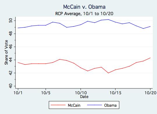 McCain v. Obama.jpg
