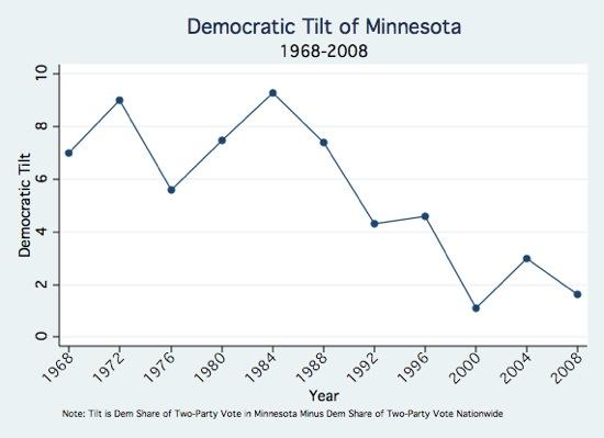 Minnesota Tilt.jpg