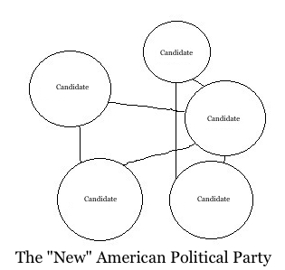 New American Party.jpg