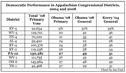 Obama Appalachia.jpg