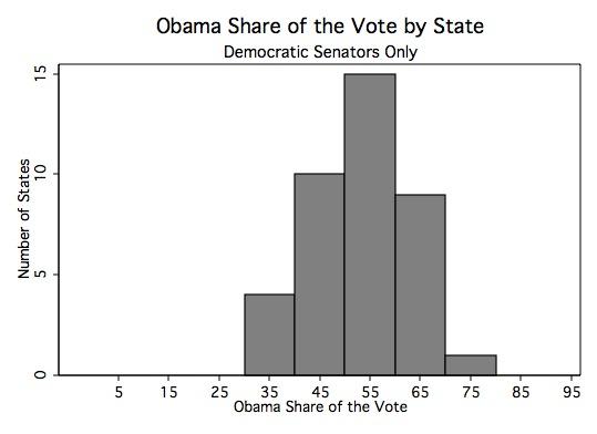 Obama State Dems.jpg