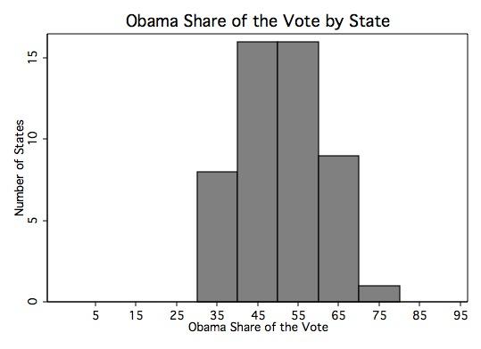 Obama Vote By State.jpg