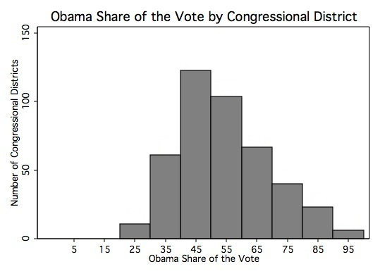 Obama Vote by Congressional District.jpg