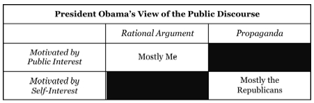 Obama's View of the Public Discourse.jpg