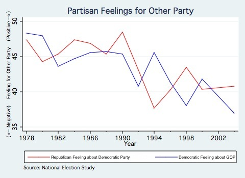 Partisan Feelings.jpg