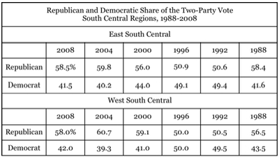 Regionwide Share of Vote, East and West South Central.jpg