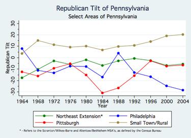 Republican Tilt.jpg