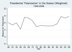 Weighted Polarization.jpg